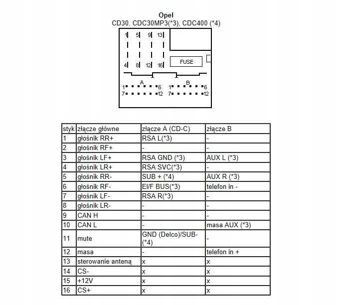 schema cd30
