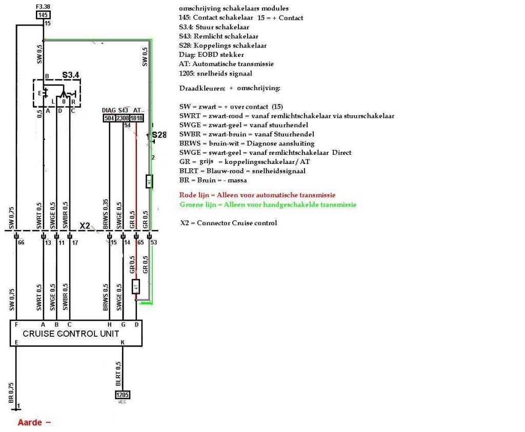 VerduidelijktschemaCruisecontrol-2draadsremlichtschakelaar